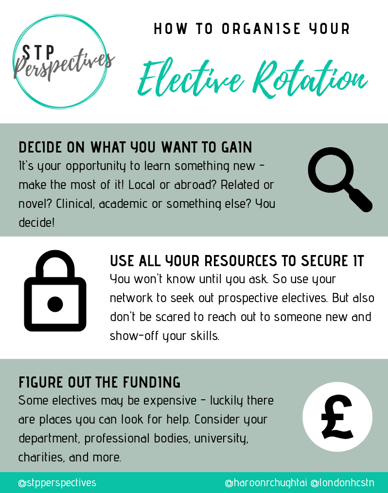 howto_elective