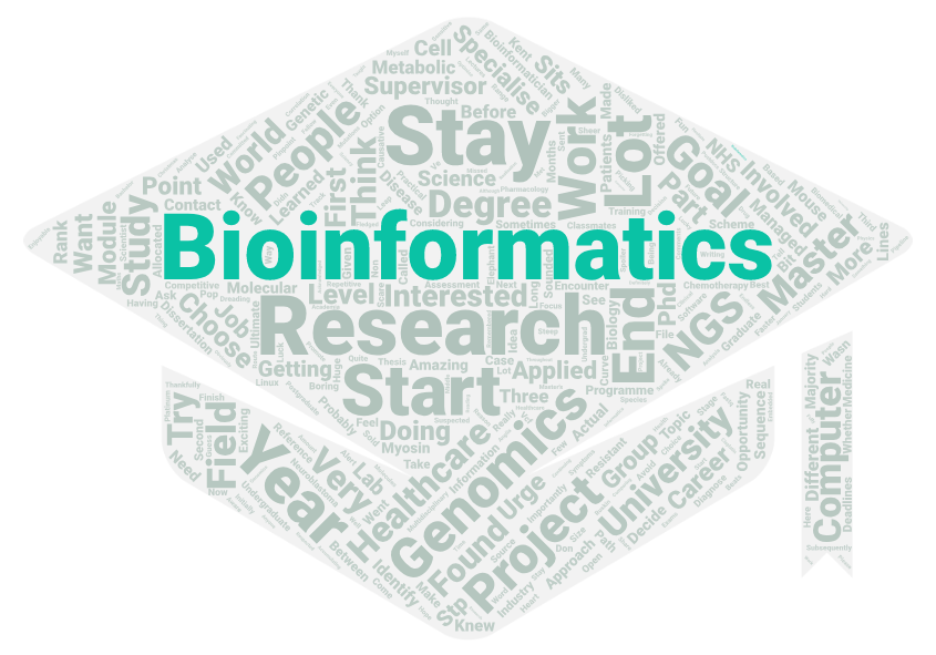 My journey into the world of Bioinformatics